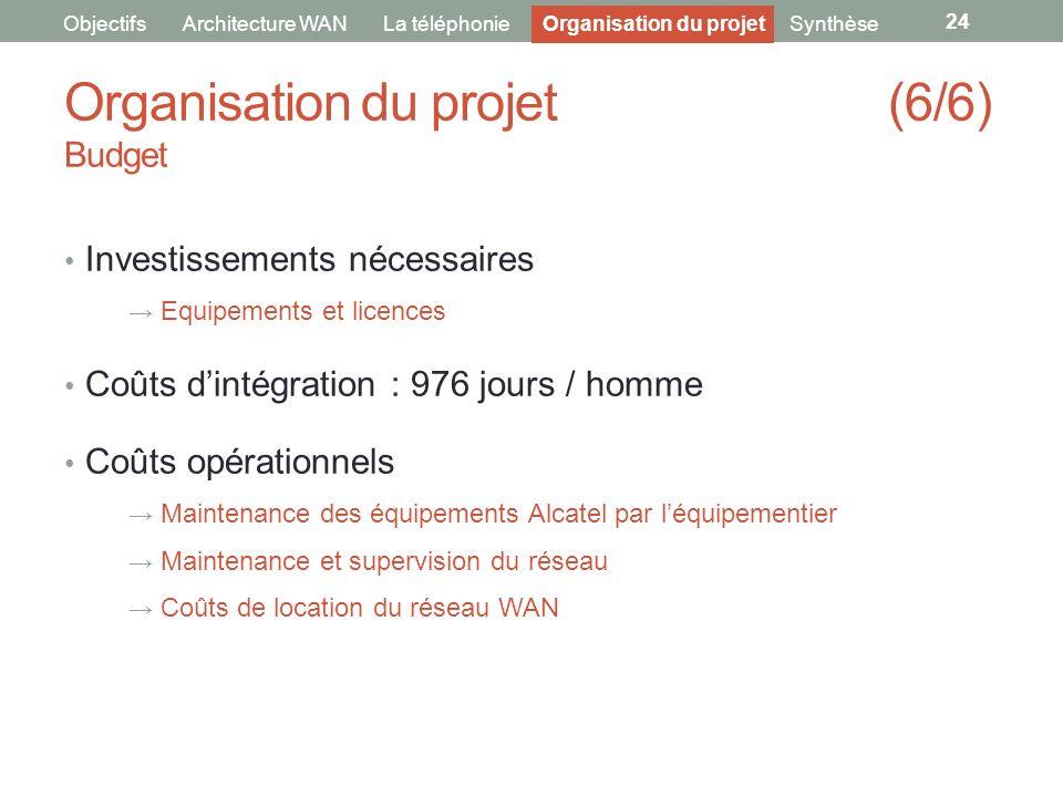 Organisation du projet (6/6) Budget