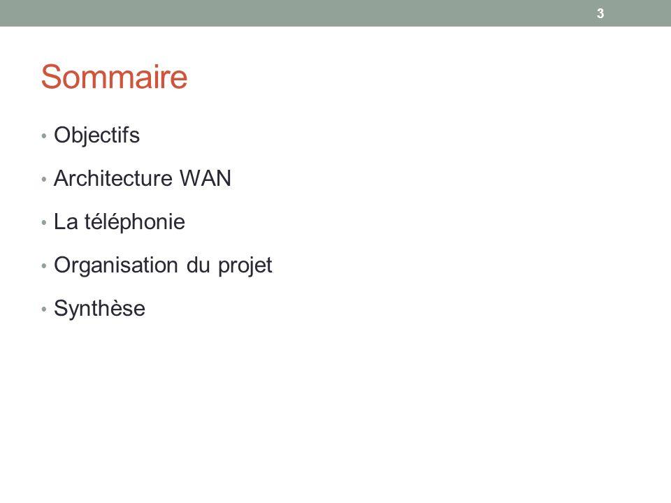 Sommaire Objectifs Architecture WAN La téléphonie