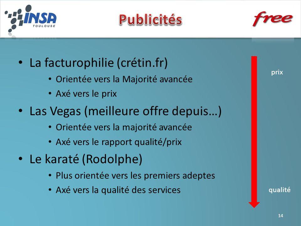Publicités La facturophilie (crétin.fr)