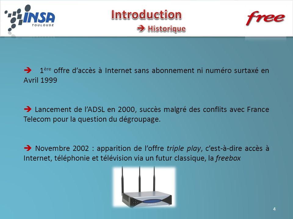 Introduction  Historique