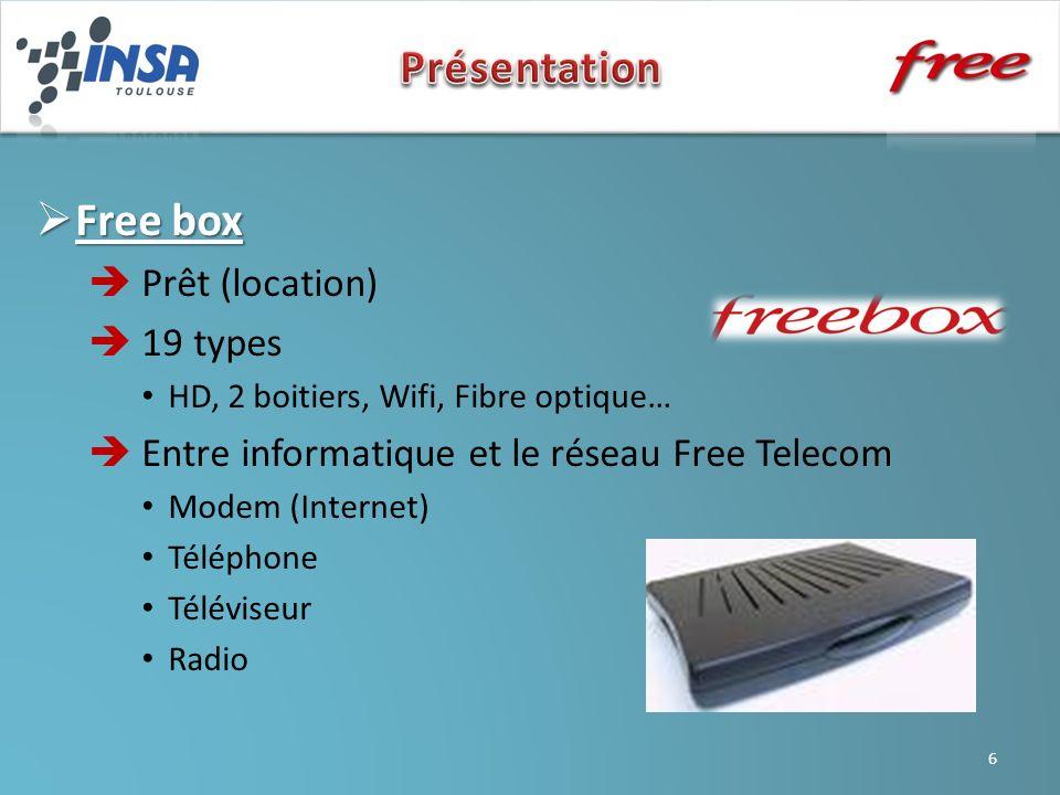 Présentation Free box  Prêt (location)  19 types