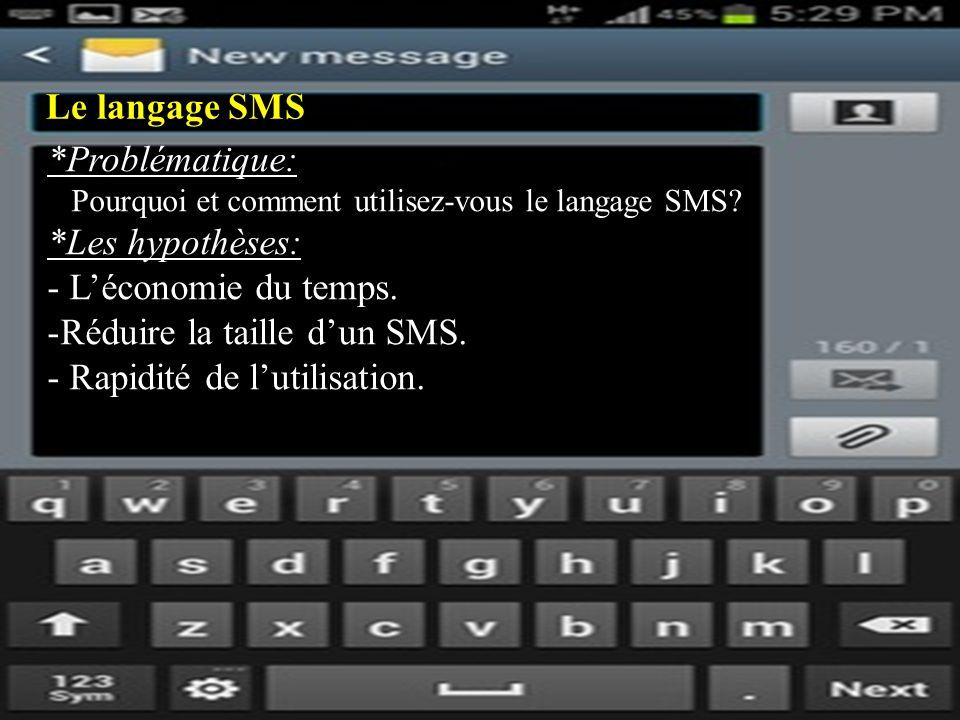 Réduire la taille d'un SMS. Rapidité de l'utilisation.