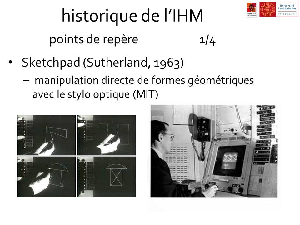 historique de l'IHM points de repère 1/4