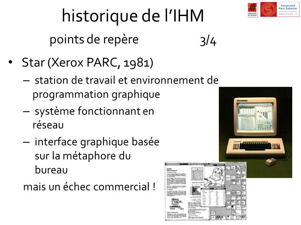 historique de l'IHM points de repère 3/4