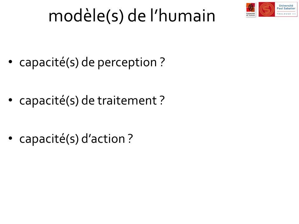 modèle(s) de l'humain capacité(s) de perception