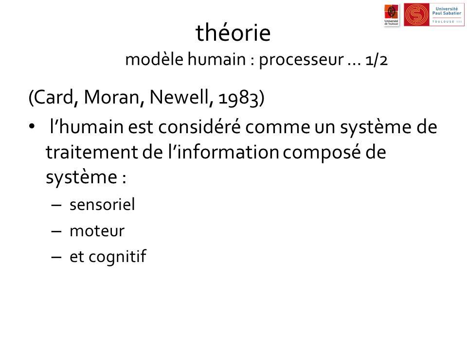 théorie modèle humain : processeur … 1/2