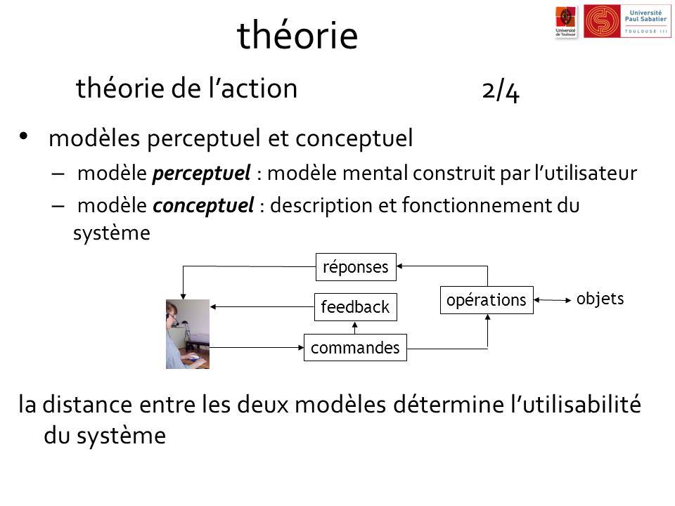 théorie théorie de l'action 2/4