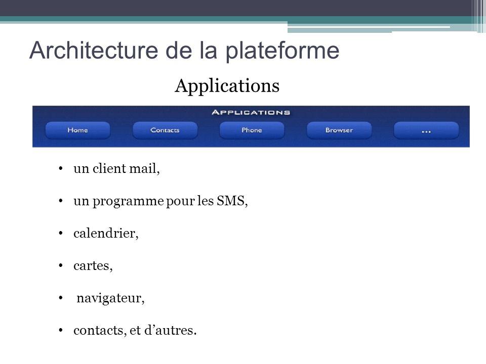 Architecture de la plateforme
