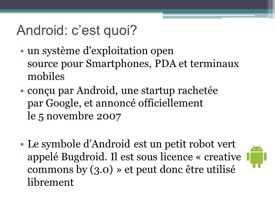 Android: c'est quoi un système d exploitation open source pour Smartphones, PDA et terminaux mobiles.