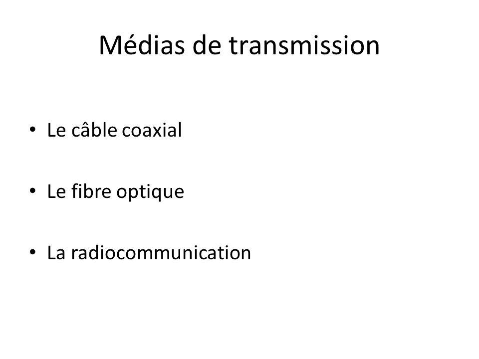 Médias de transmission