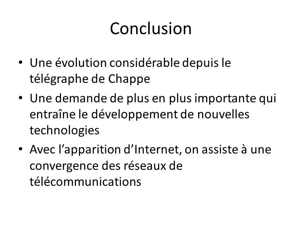 Conclusion Une évolution considérable depuis le télégraphe de Chappe