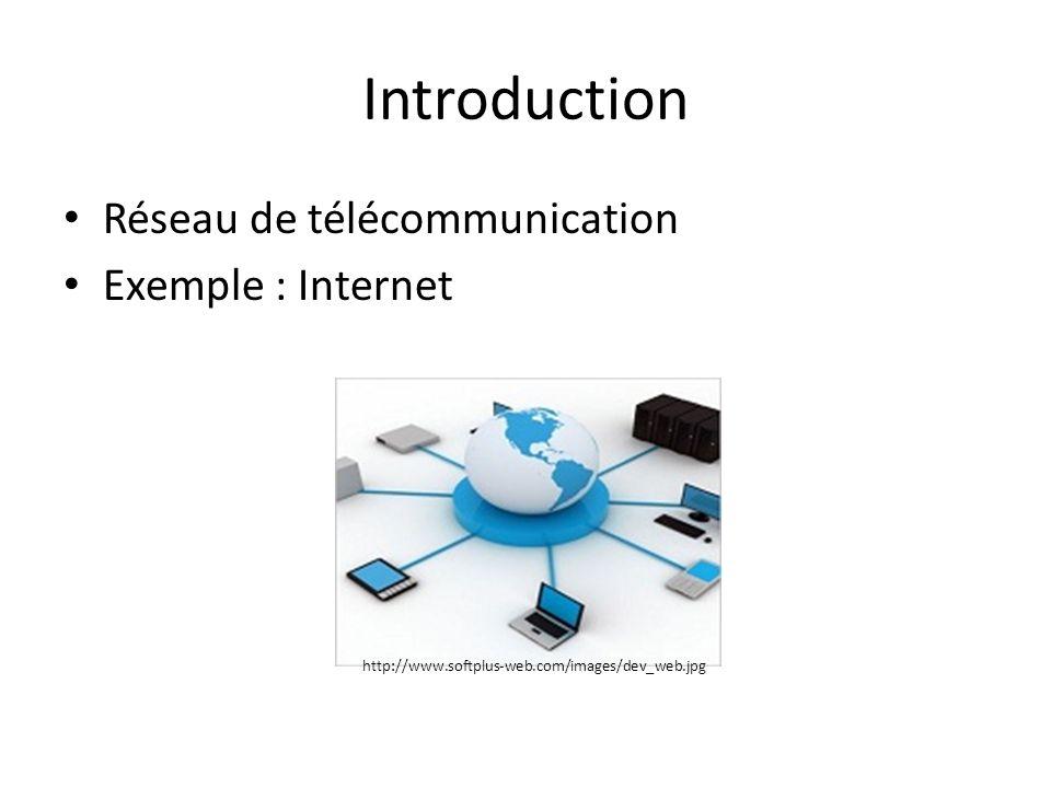 Introduction Réseau de télécommunication Exemple : Internet