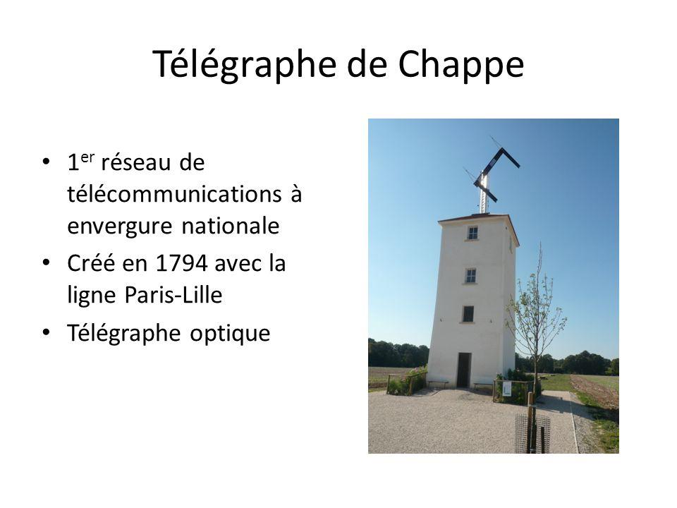 Télégraphe de Chappe 1er réseau de télécommunications à envergure nationale. Créé en 1794 avec la ligne Paris-Lille.