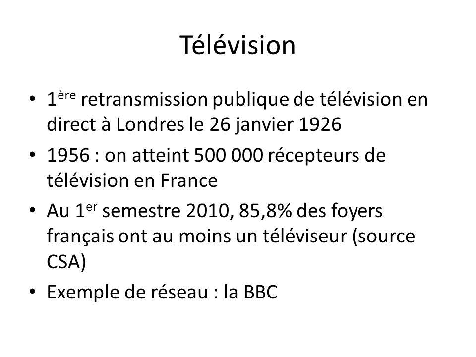 Télévision 1ère retransmission publique de télévision en direct à Londres le 26 janvier 1926.