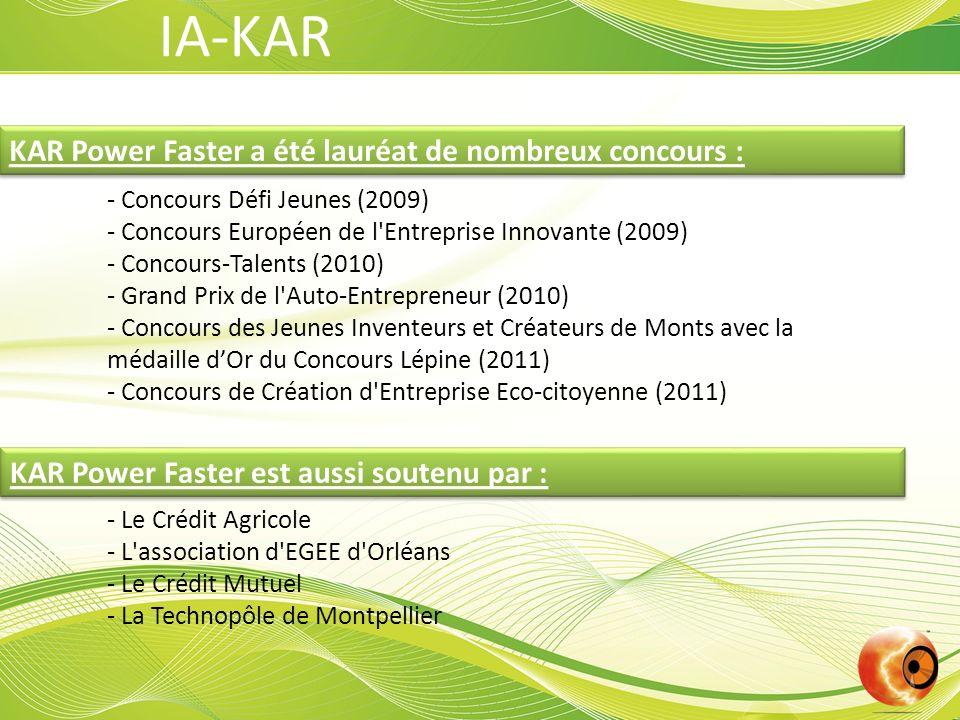 IA-KAR KAR Power Faster a été lauréat de nombreux concours :
