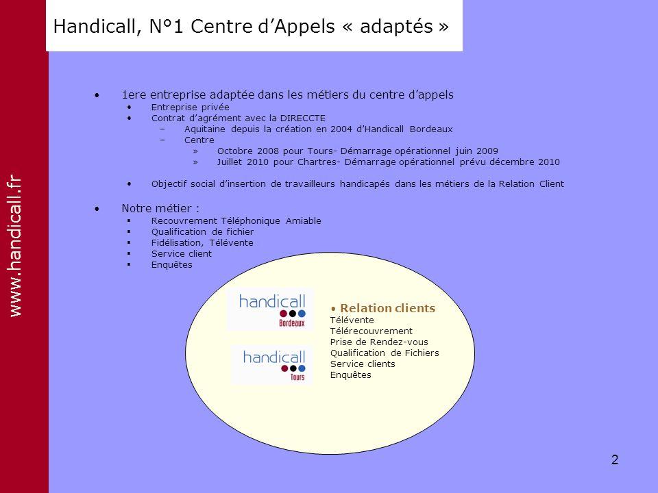 Handicall, N°1 Centre d'Appels « adaptés »