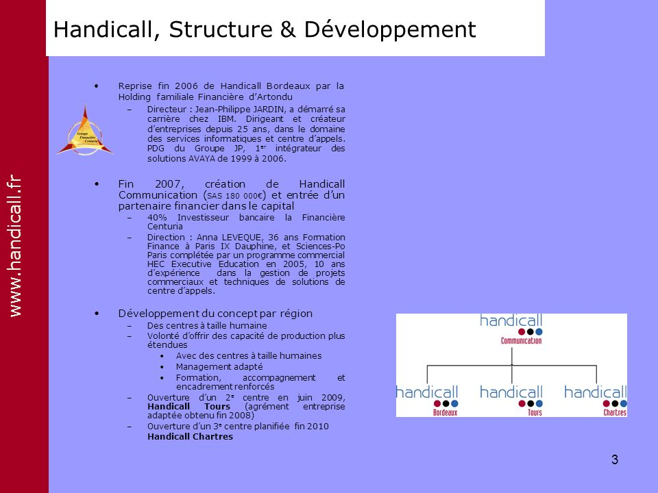 Handicall, Structure & Développement
