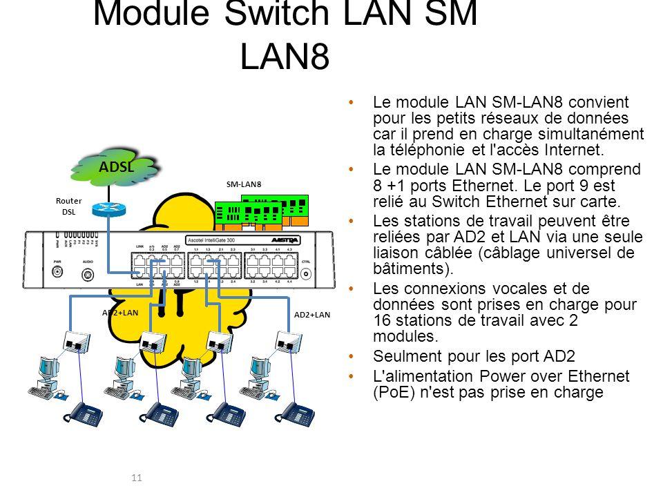 Module Switch LAN SM LAN8