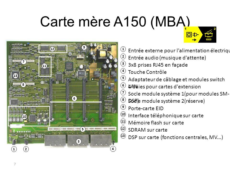 Carte mère A150 (MBA) Entrée externe pour l alimentation électrique