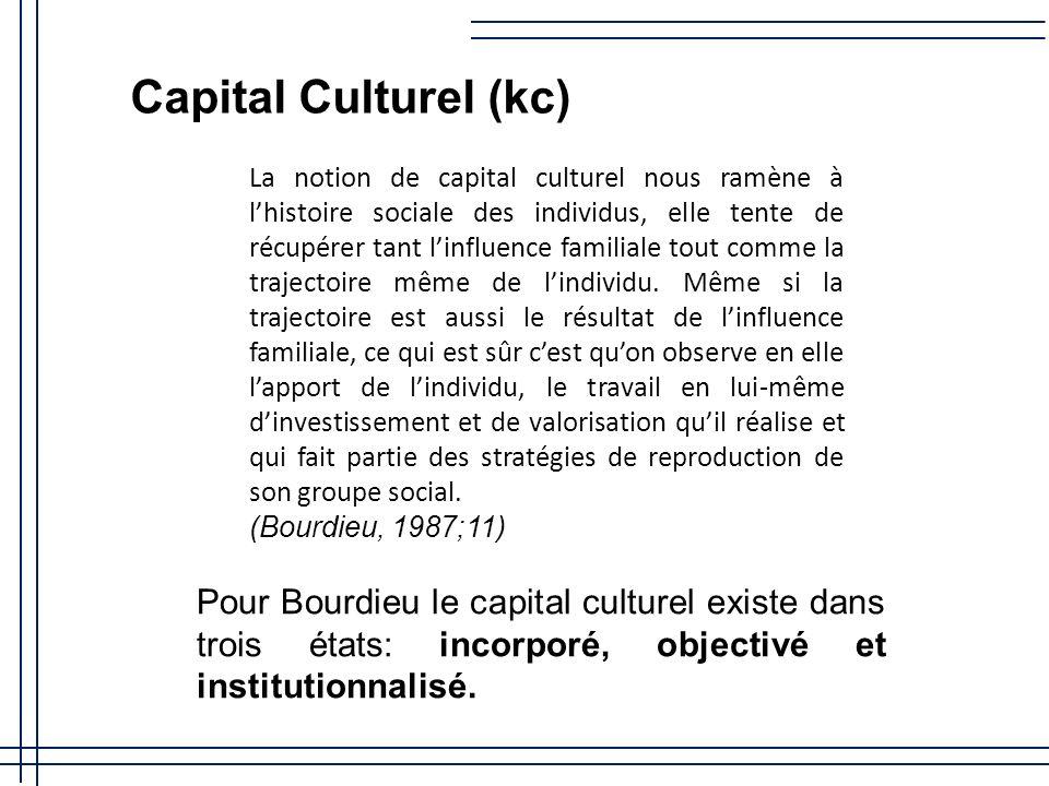Capital Culturel (kc)
