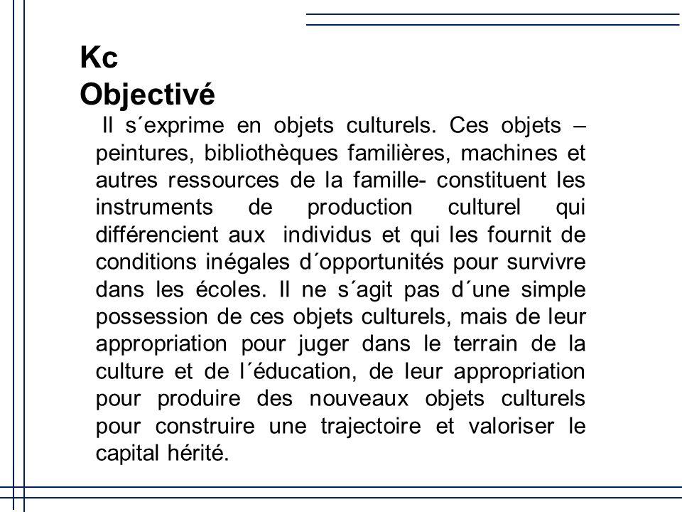 Kc Objectivé