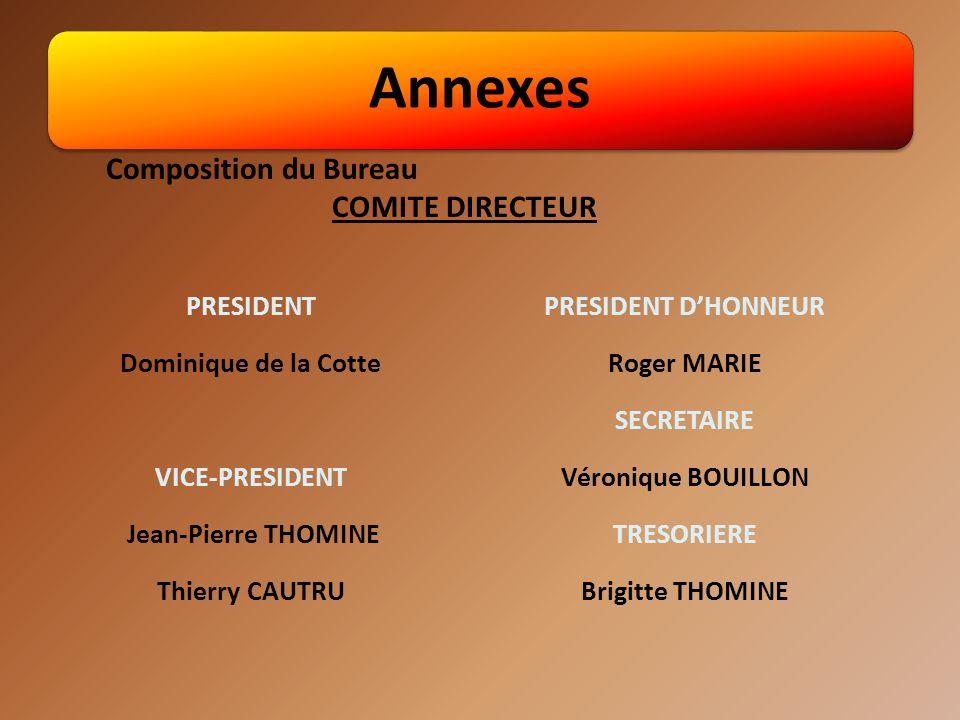 Annexes Composition du Bureau COMITE DIRECTEUR