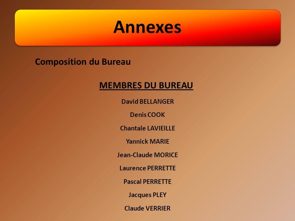 Annexes Composition du Bureau MEMBRES DU BUREAU