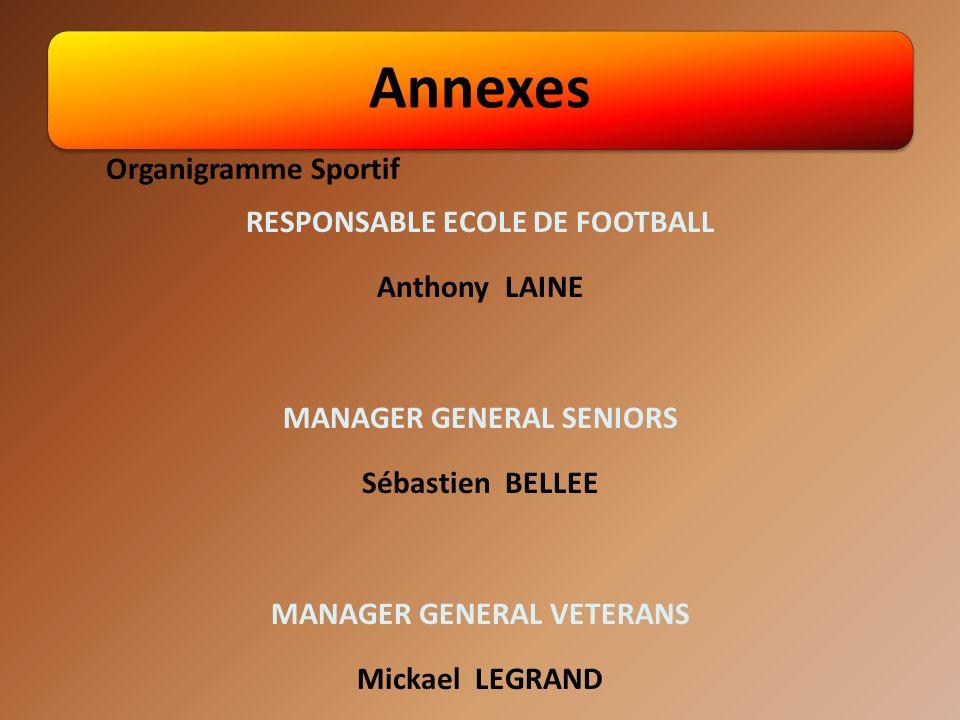 Annexes Organigramme Sportif