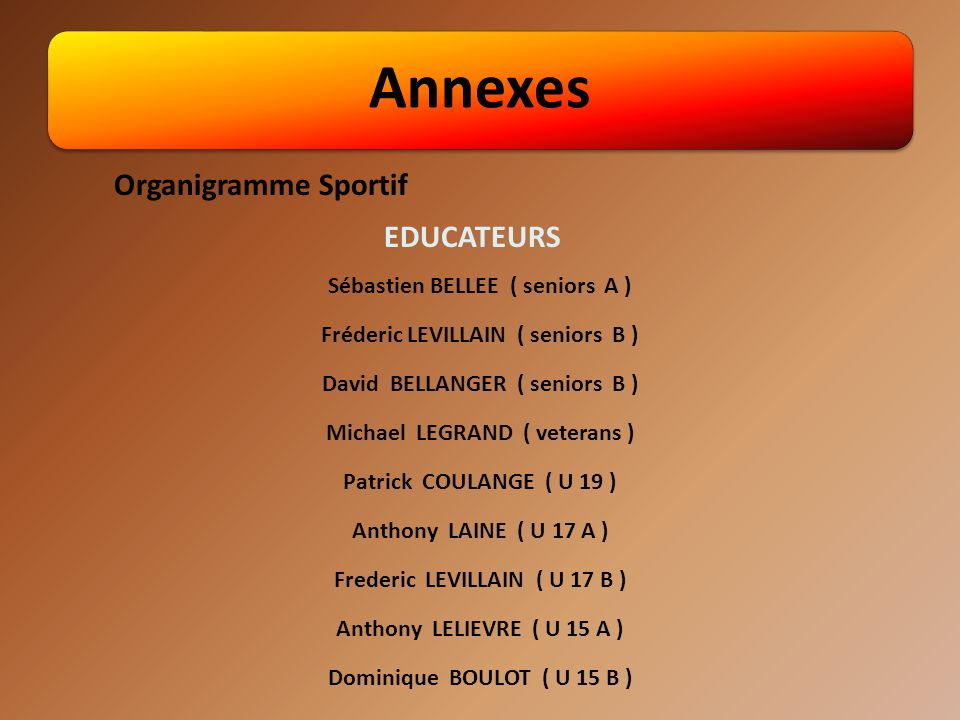 Annexes Organigramme Sportif EDUCATEURS