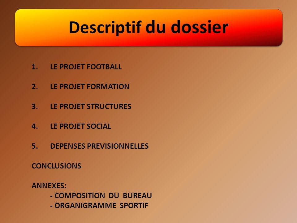 Descriptif du dossier