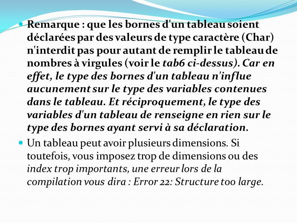 Remarque : que les bornes d un tableau soient déclarées par des valeurs de type caractère (Char) n interdit pas pour autant de remplir le tableau de nombres à virgules (voir le tab6 ci-dessus). Car en effet, le type des bornes d un tableau n influe aucunement sur le type des variables contenues dans le tableau. Et réciproquement, le type des variables d un tableau de renseigne en rien sur le type des bornes ayant servi à sa déclaration.