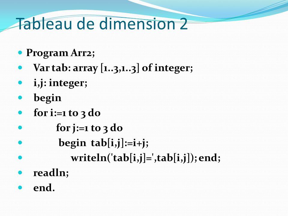Tableau de dimension 2 Program Arr2;