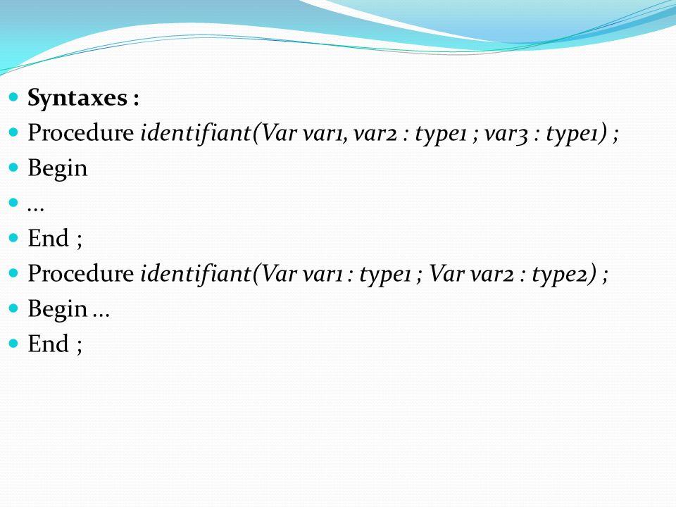 Syntaxes : Procedure identifiant(Var var1, var2 : type1 ; var3 : type1) ; Begin. ... End ;