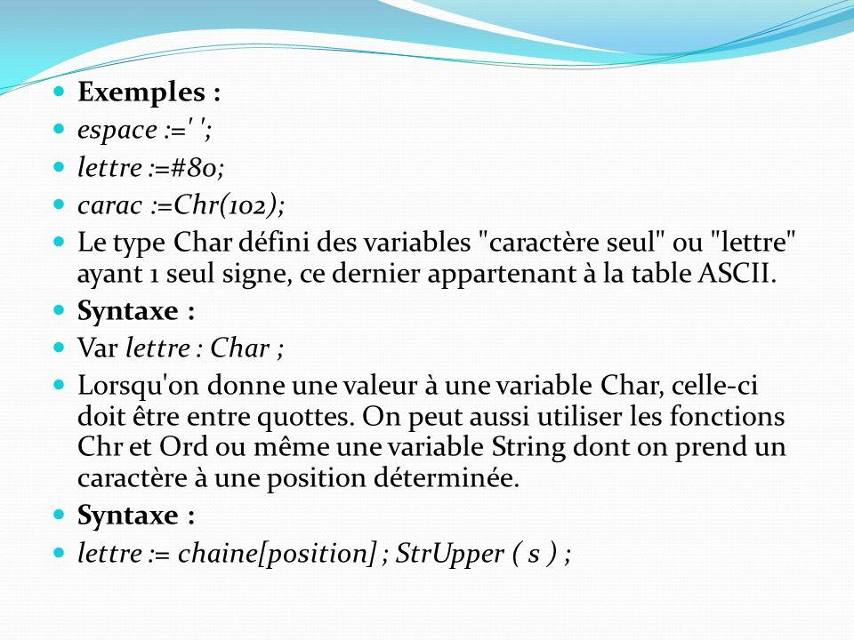 Exemples : espace := ; lettre :=#80; carac :=Chr(102);