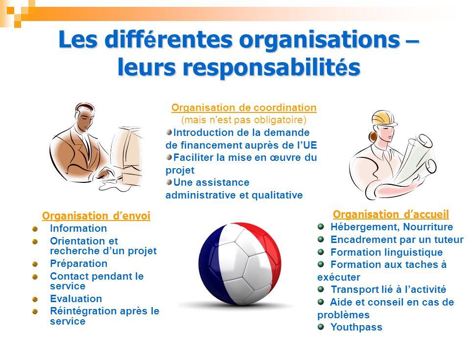 Les différentes organisations – leurs responsabilités