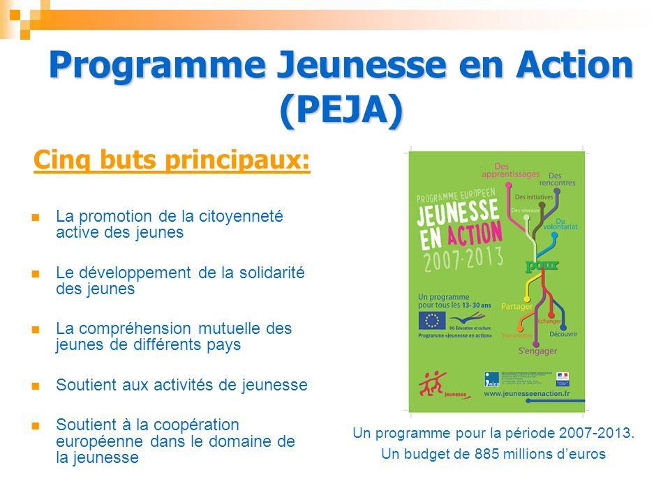 Programme Jeunesse en Action (PEJA)