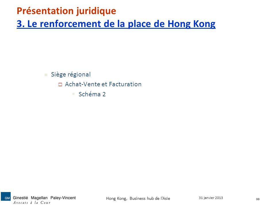 Présentation juridique 3. Le renforcement de la place de Hong Kong