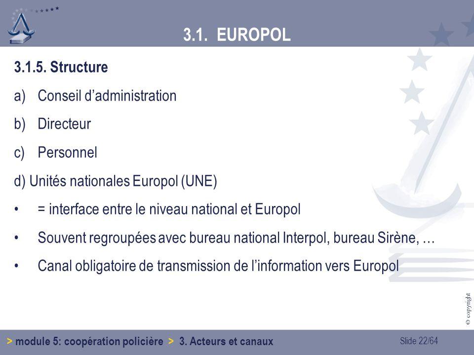 3.1. EUROPOL 3.1.5. Structure Conseil d'administration Directeur