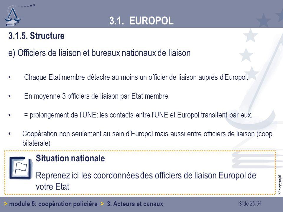 3.1. EUROPOL 3.1.5. Structure. e) Officiers de liaison et bureaux nationaux de liaison.