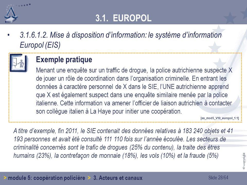 3.1. EUROPOL 3.1.6.1.2. Mise à disposition d'information: le système d'information Europol (EIS) Exemple pratique.