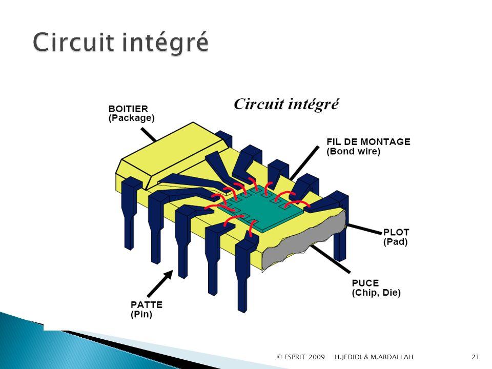Circuit intégré © ESPRIT 2009 H.JEDIDI & M.ABDALLAH