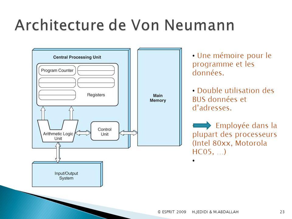 Architecture de Von Neumann