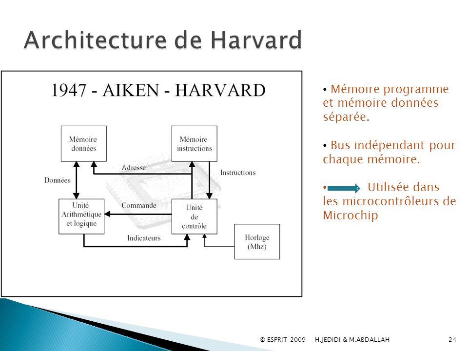 Architecture de Harvard
