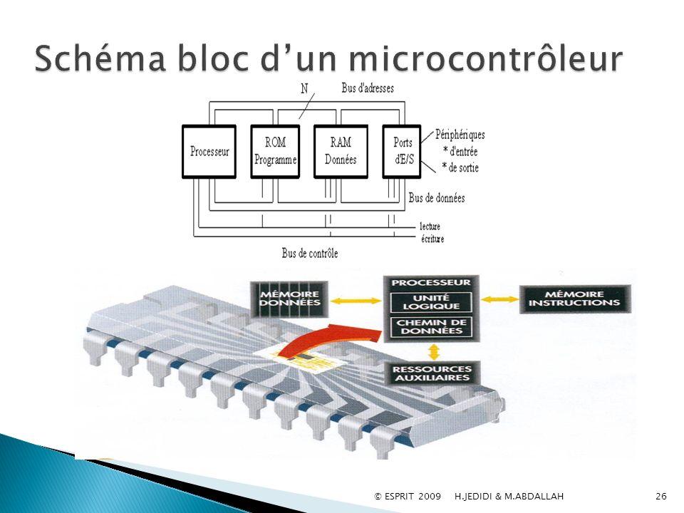 Schéma bloc d'un microcontrôleur