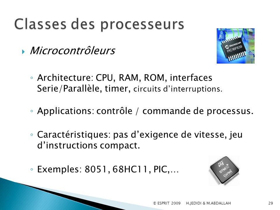 Classes des processeurs