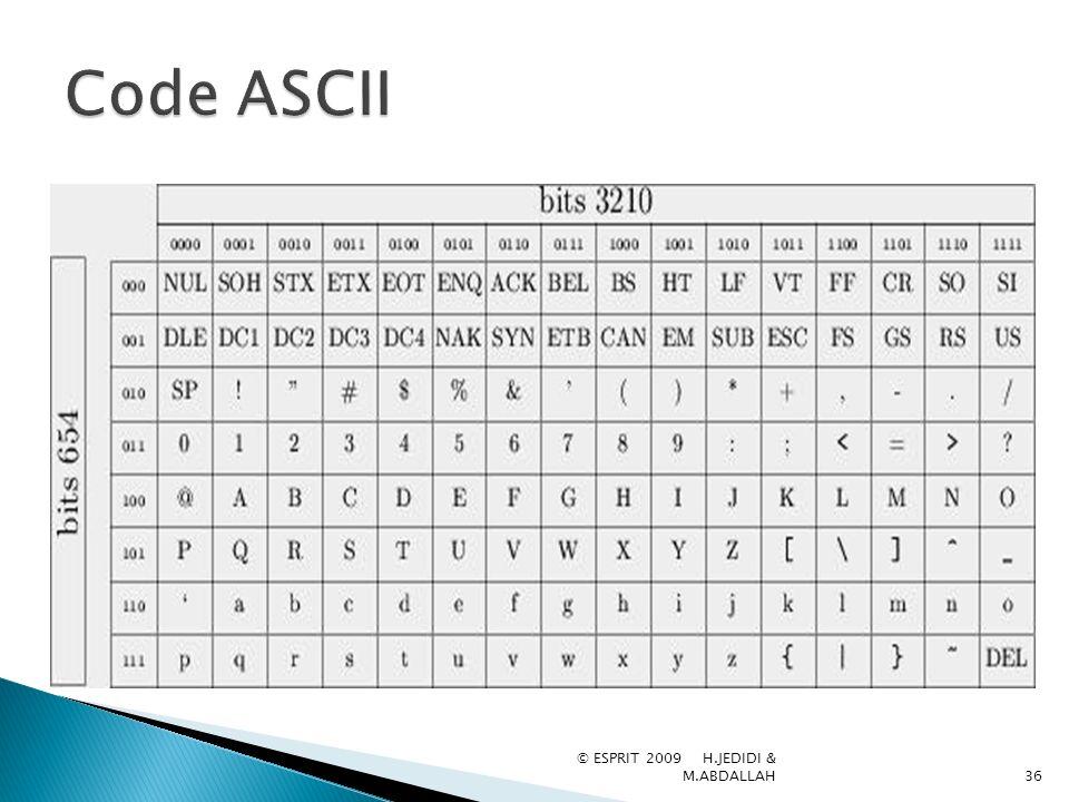 Code ASCII © ESPRIT 2009 H.JEDIDI & M.ABDALLAH