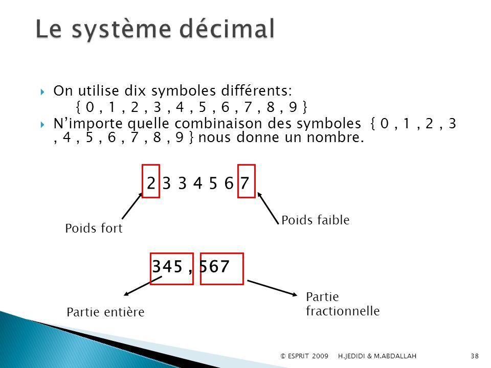 Le système décimal On utilise dix symboles différents: { 0 , 1 , 2 , 3 , 4 , 5 , 6 , 7 , 8 , 9 }