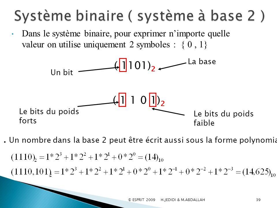 Système binaire ( système à base 2 )