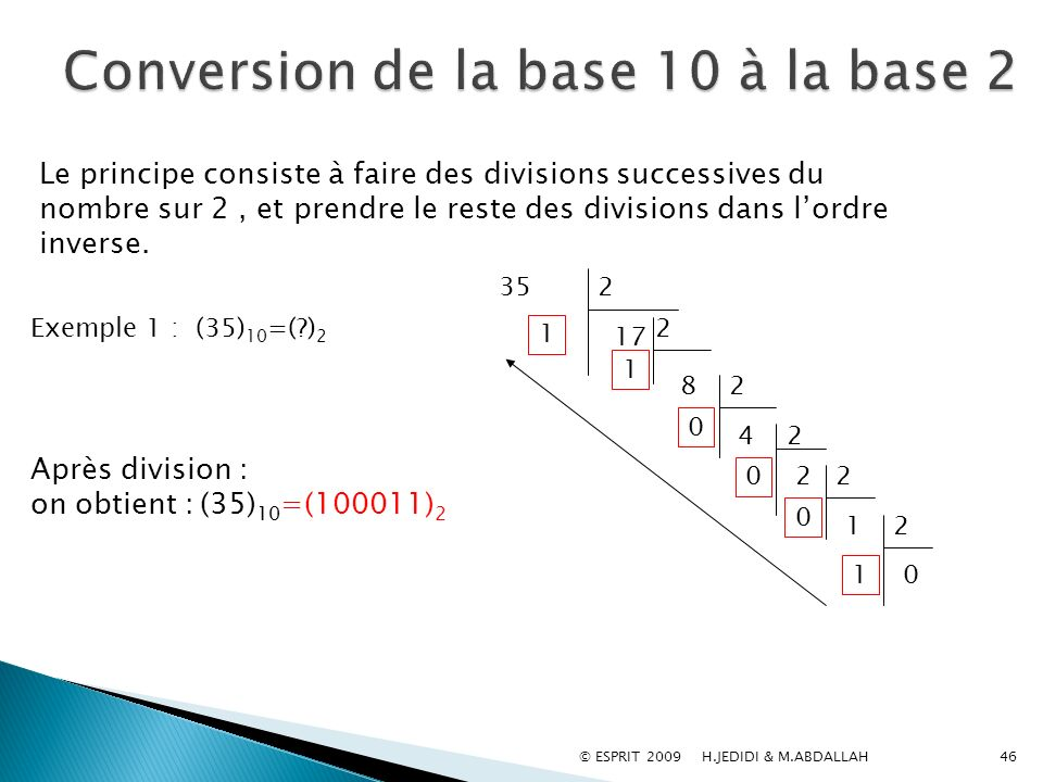 Conversion de la base 10 à la base 2