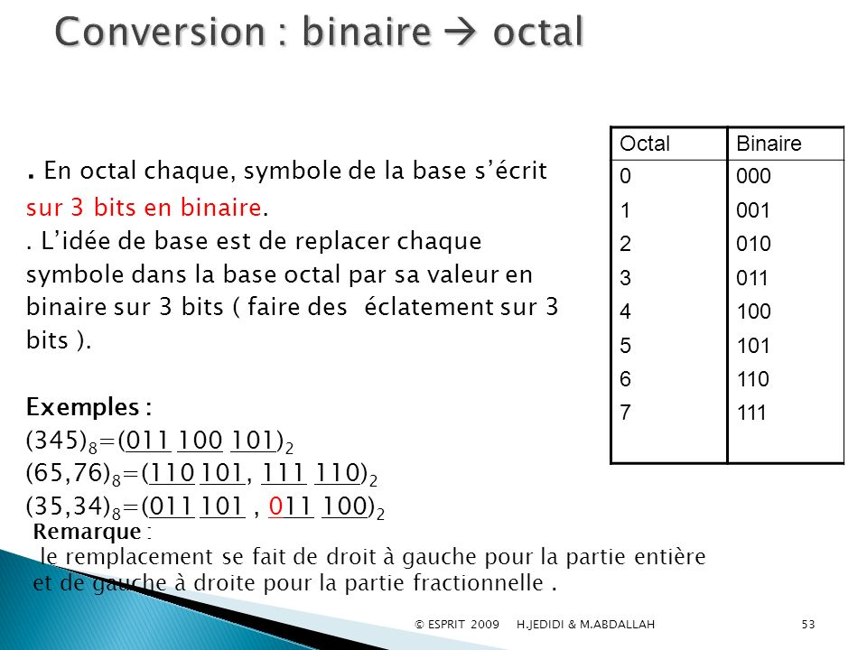 Conversion : binaire  octal